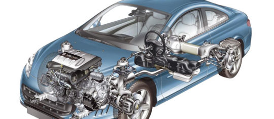 Pièces voiture hybride